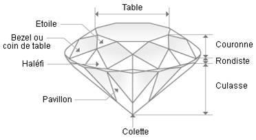 forme-diamant2